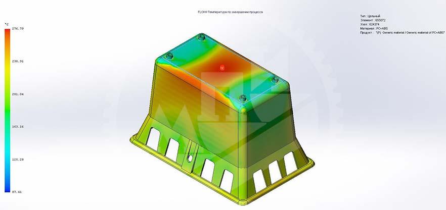 Проектирование дизайна пластикового изделия перед изготовлением пресс-формы   МПИ
