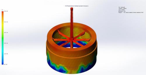 Рис2-482 Цельный FLOW  Центральная температура фронта процесса